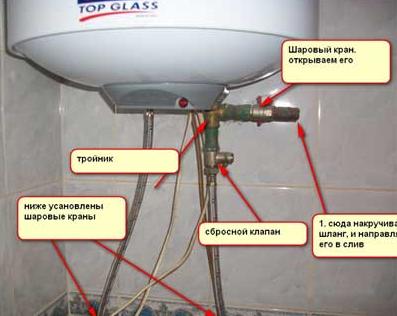 констуркция водонагревательного бака