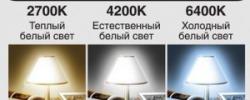 Стоит ли использовать светодиодные лампы для дома
