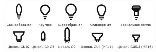 формы светодиодной лампы