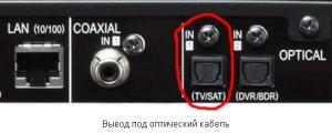 Вывод под оптический кабель