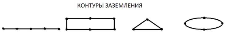 Контур заземления в виде прямой линии