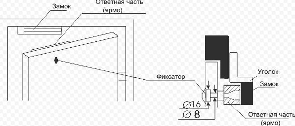 Крепежные элементы для подключения электромагнитного замка