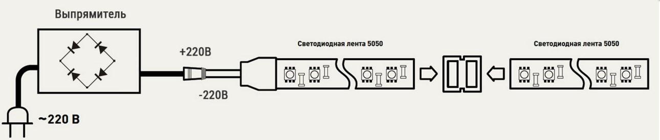 Подключение светодиодной ленты к сети 220 Вольт схема