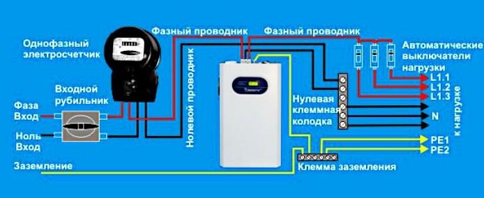 Подключение стабилизатора напряжения к домашней сети