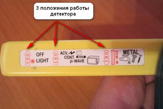 Положения работы детектора скрытой проводки