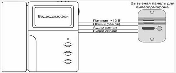 Простая схема подключения домофона