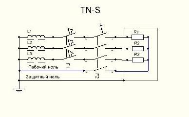 Система TN-S