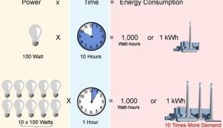 Как определить сколько ватт в киловатте?