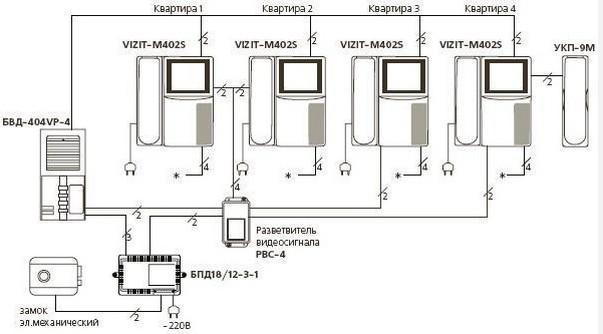 Схема установки домофона в многоквартирном доме
