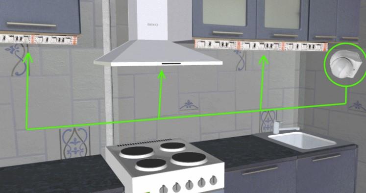 место для светодиодной ленты на кухне