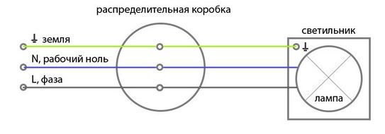 подключение бра схема