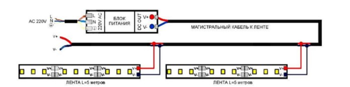 подключение светодиодной ленты на лестнице схема