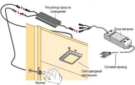 подсветка в шкаф через выключатель