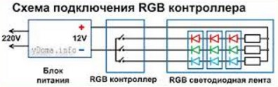 схема подключение контролера