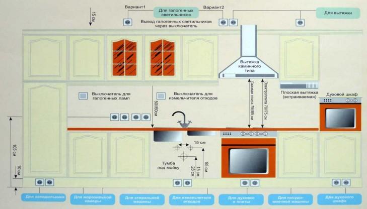 Проект кухонной электрики