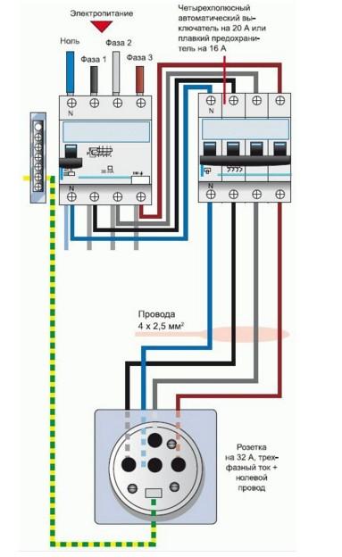 Схема подключения электрической розетки на 380 Вольт