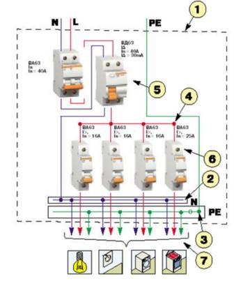 Схема разводки с контуром заземления