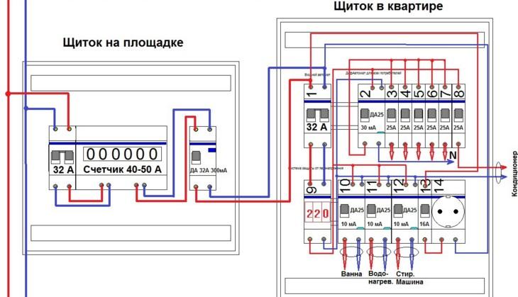 Схема сборки распределительного щитка для однокомнатной квартиры