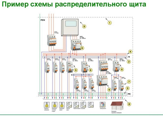 Схема распред щитка в частном доме