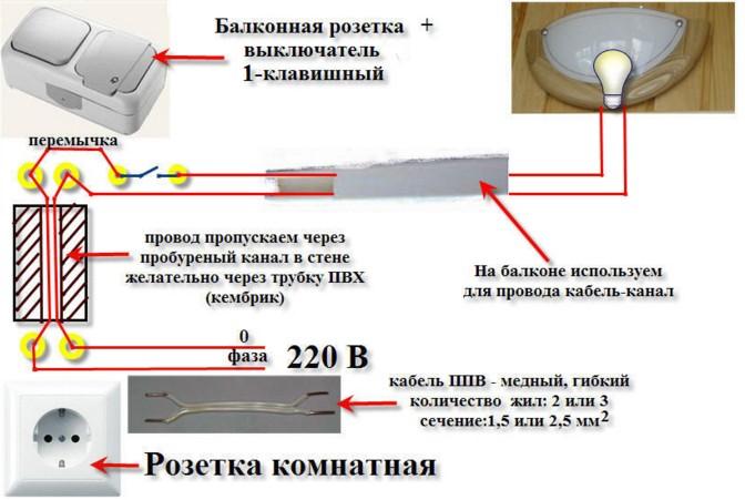 Схема электрики на балконе