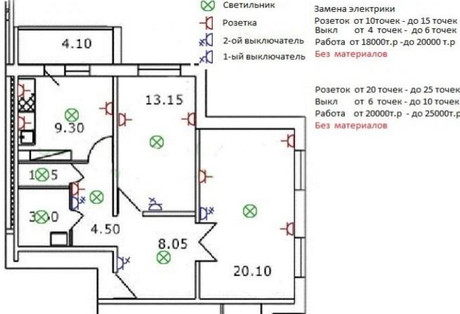 Схема электропроводки в двухкомнатной квартире