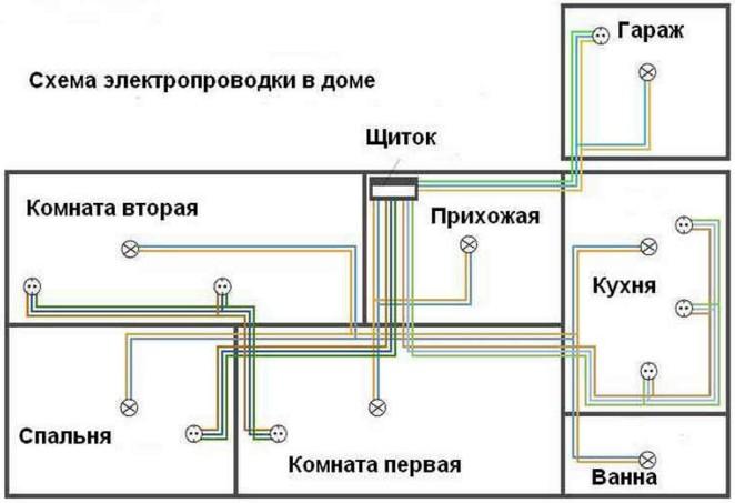 Схема электропроводки для трехкомнатной квартиры