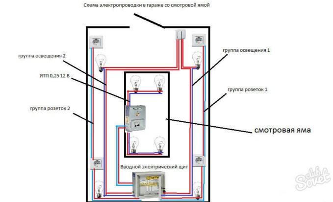 Схема электропроводки на 220 Вольт в гараже