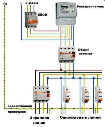 Схема подключения гаража к 1 фазной сети
