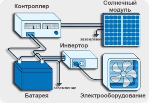 Усовершенствованная схема подключения солнечной батареи