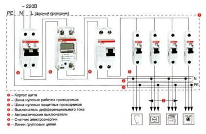 Электрическая сеть частного дома