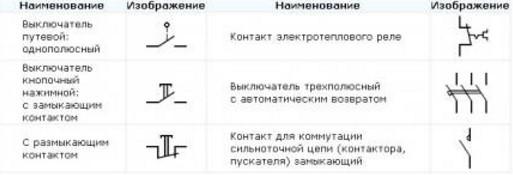 графическкие обозначения