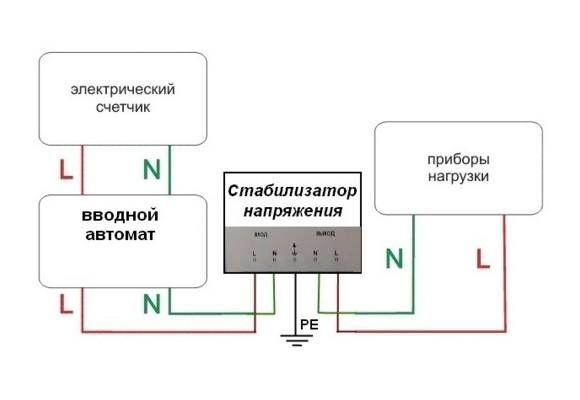 Подключение стабилизатора