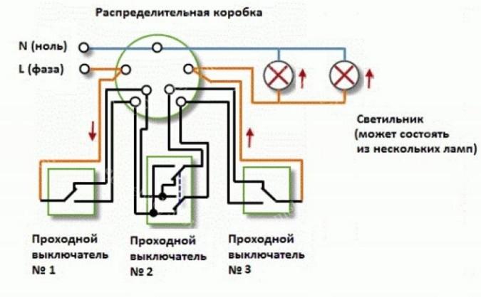 Схема подключения одноклавишного выключателя для управления из трех мест