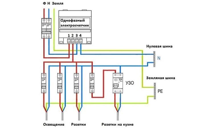 Схема подключения однофазного счетчика к сети 220 Вольт с заземлением