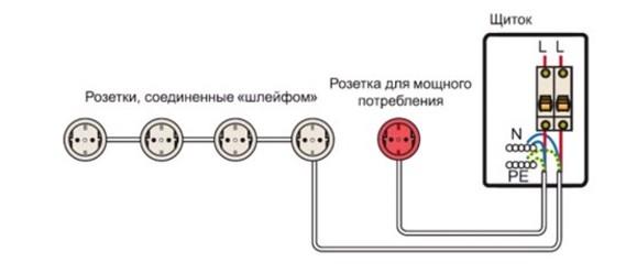 Схема подключения розеток в блоке
