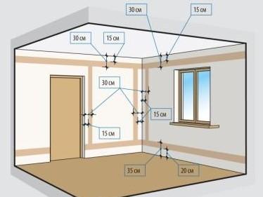 схема размещения распределительных коробок в доме