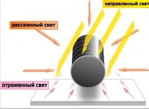 тонкопленочные солнечные батареи как работает