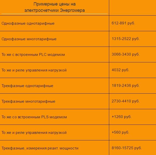 цены на счетчик меркурий