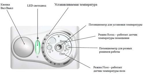 Механический и электронный регулятор на конвекторе