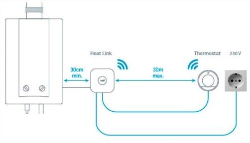 Схема подключения термостата Nest