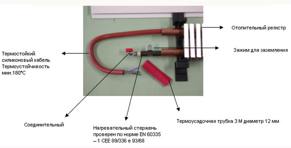 Устройство электрического плинтуса