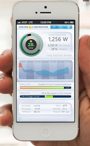 блочная солнечная батарея управление телефоном