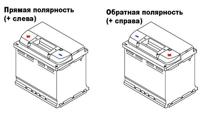 полярность аккумуляторов