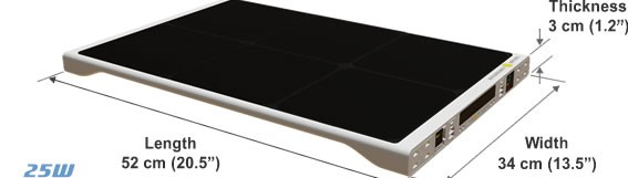 солнечная батарея 25 ватт