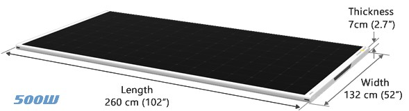 солнечная батарея 500 ватт