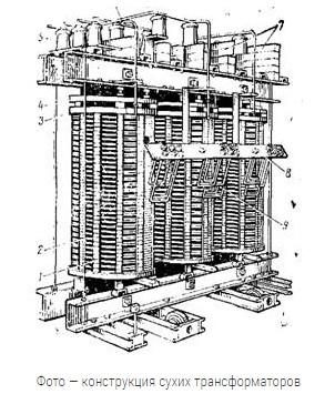 Конструкция сухих трансформаторов