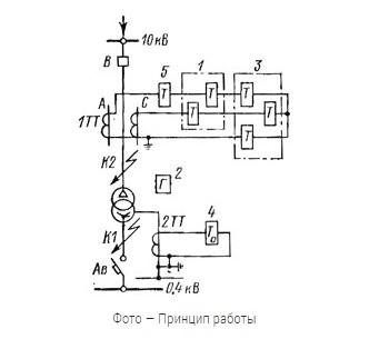 Принцип работы защитного реле в трансформаторе