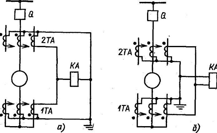 Продольная дифференциальная защита трансформатора