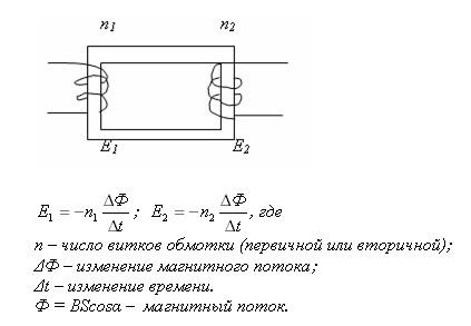 Расчет намотки трансформатора