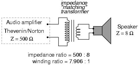 Импеданс трансформатора